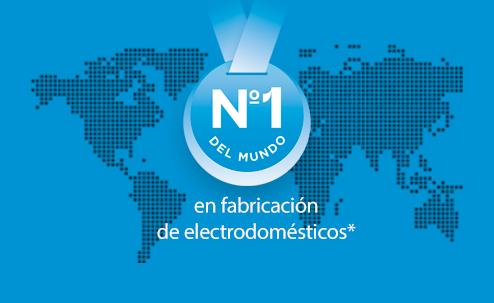 Midea, nº1 del mundo en fabricación de electrodomésticos