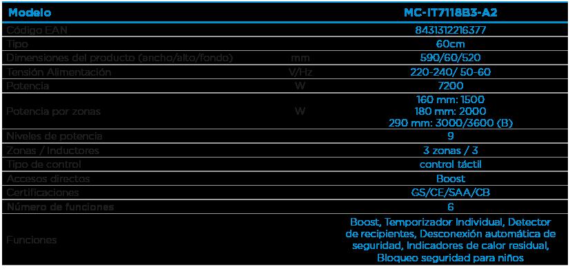 Tabla MC-IT7118B3-A2